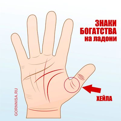 Хейла - https://gornnisa.ru