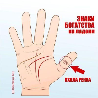 Пхала рекха - https://gornnisa.ru