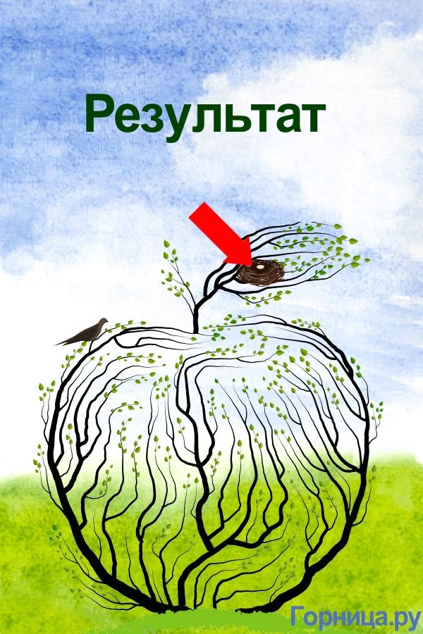 Гнездо - https://gornnisa.ru/