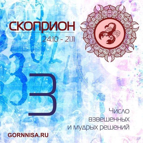 Счастливое число каждого знака зодиака - gornnisa.ru
