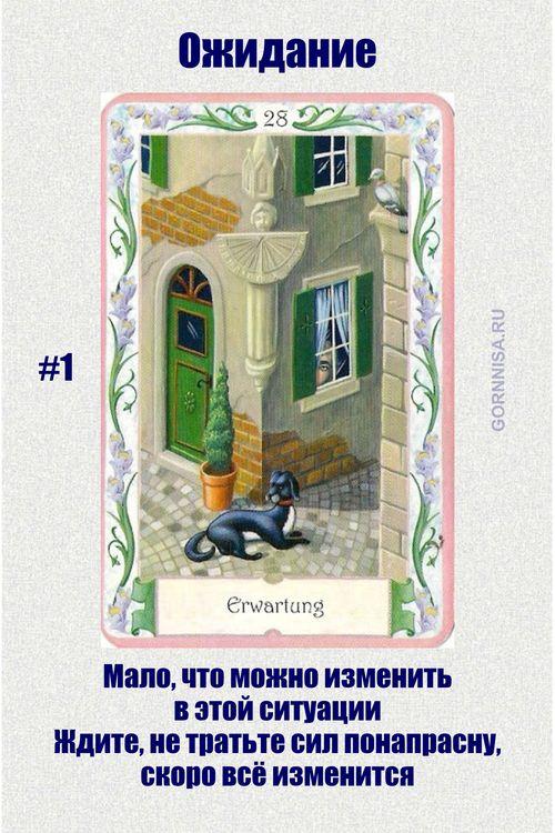 Карты Киппер - прогноз на завтра - gornnisa.ru - Ожидание