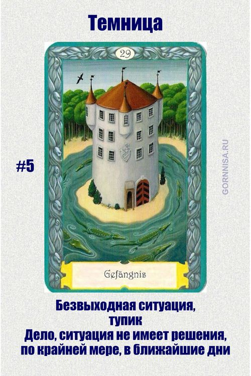Карты Киппер - прогноз на завтра - gornnisa.ru - Темница