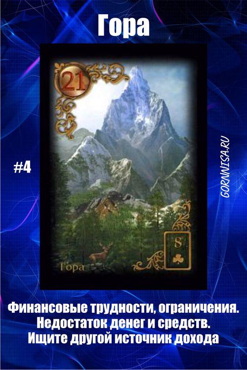 Карта #4 – Гора - https://gornnisa.ru