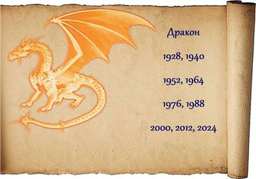 Год Дракона - https://gornnisa.ru/