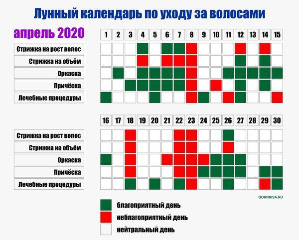 Лунный календарь стрижек - апрель 2020 - https://gornnisa.ru/