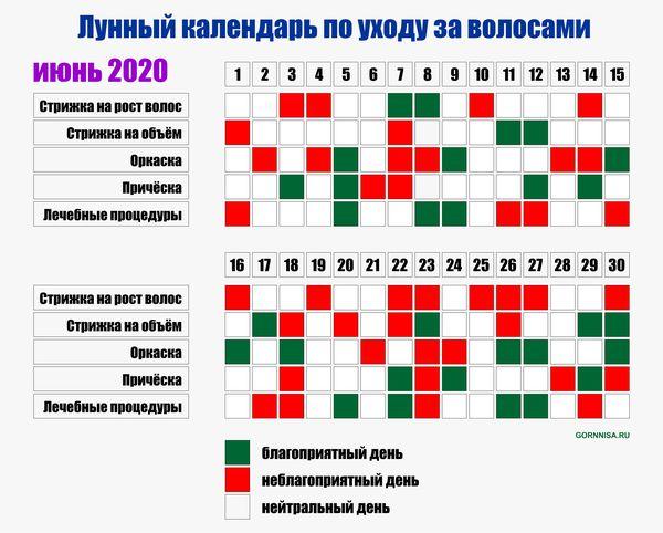 Лунный календарь стрижек на июнь 2020 года - https://gornnisa.ru