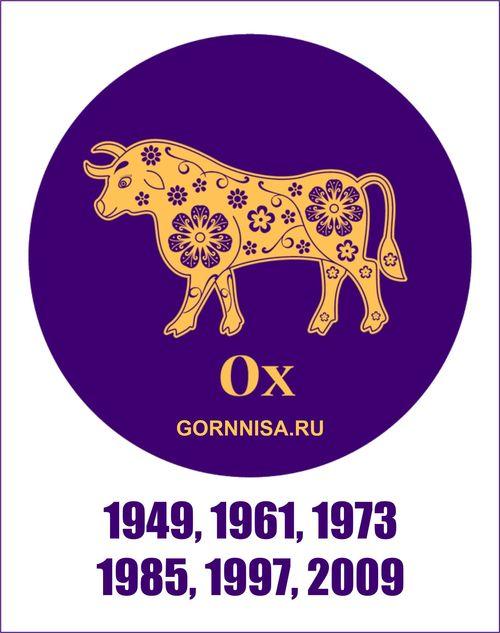 Как изменяет год рождения каждый знак зодиака https://gornnisa.ru/ Бык