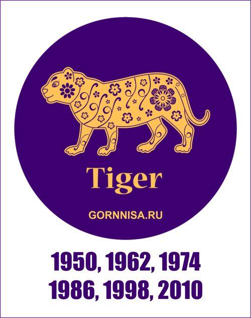 Как изменяет год рождения каждый знак зодиака https://gornnisa.ru/ Тигр