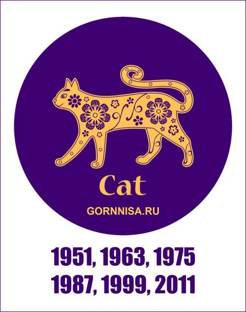 Как изменяет год рождения каждый знак зодиака https://gornnisa.ru/ Кролик (Кот)