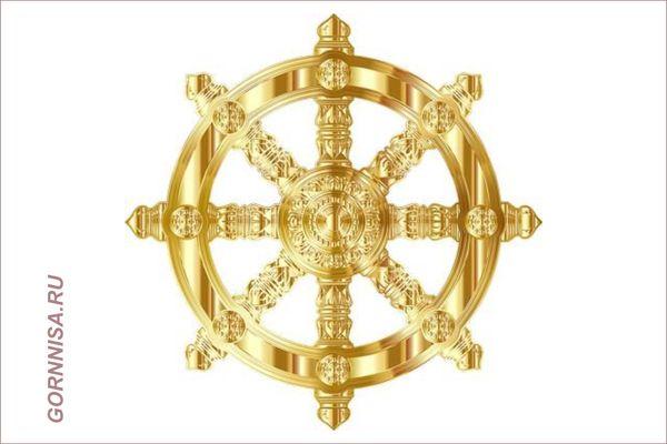 Рулевое колесо - https://gornnisa.ru/