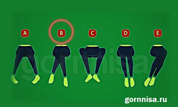 Тест - Язык тела - характеристика личности https://gornnisa.ru/ Вариант B